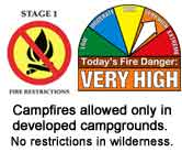 Fire Danger Very High, Stage I fire restrictions in place